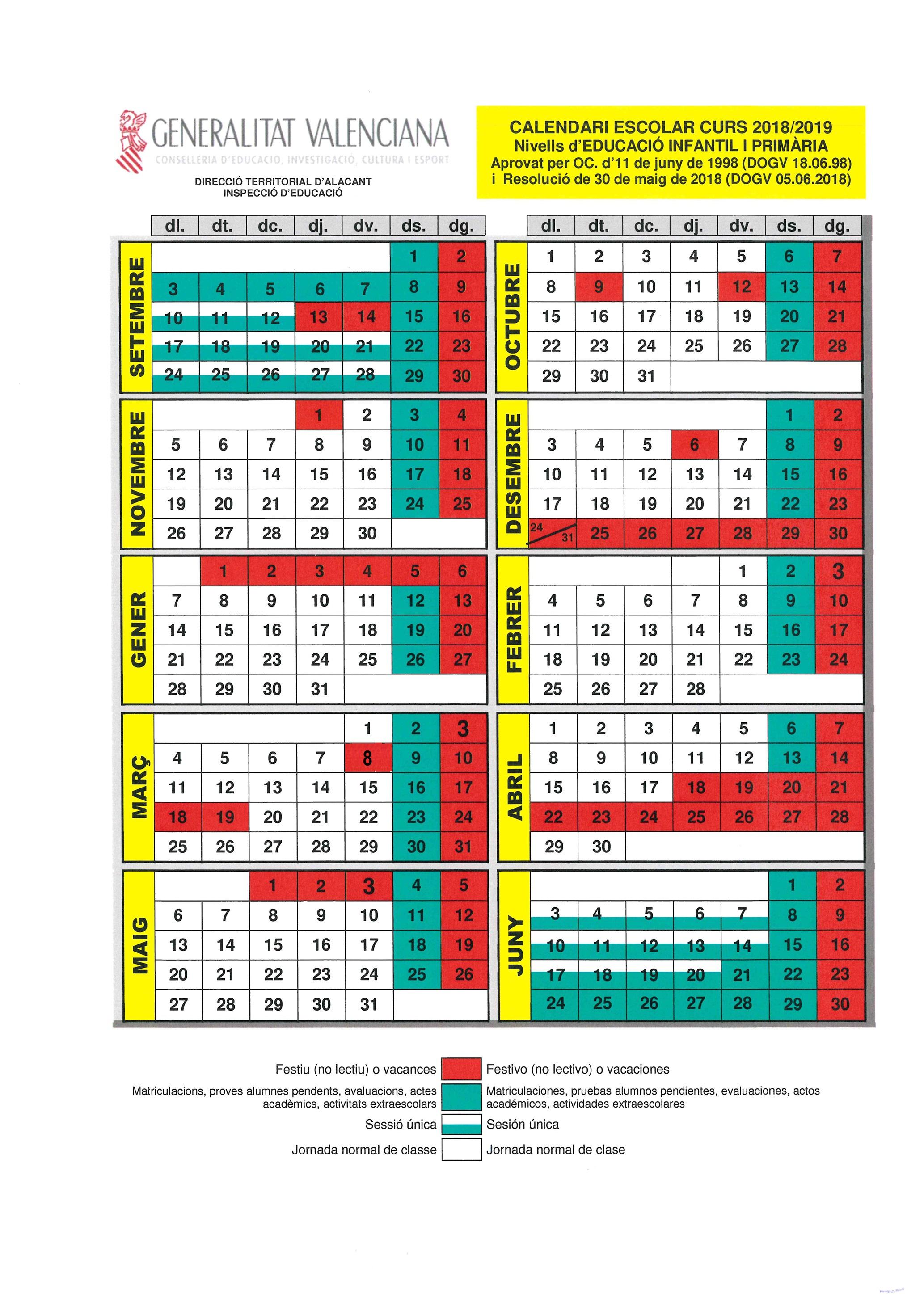 Calendario Escolar Valencia 2020.Top 10 Punto Medio Noticias Calendario 2019 Escolar 2020 Alicante